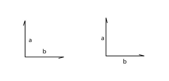 Sisenurgaplekk ja välisnurgaplekk - nurgaplekid, nurgaplekk